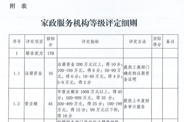 家政服务机构注意!郑州市将开展等级评定工作