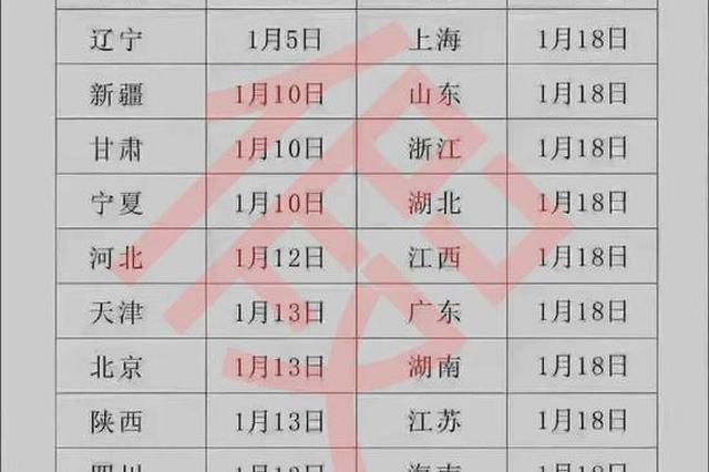 网传春节来临 受疫情影响快递将停运!官方回应来了