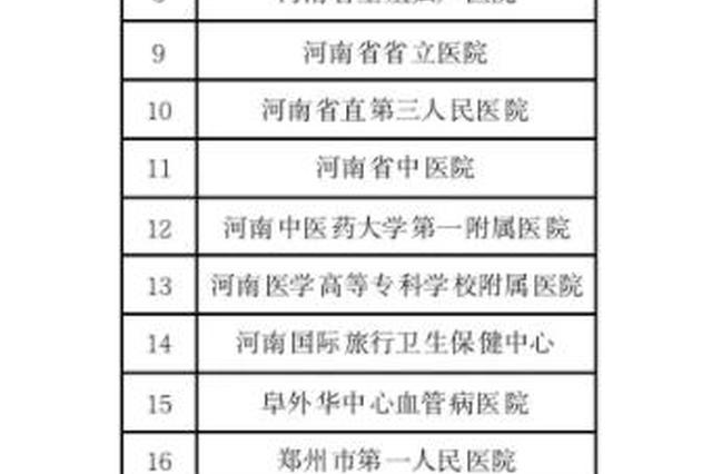 郑州哪些医疗机构可以做核酸检测?如何预约?