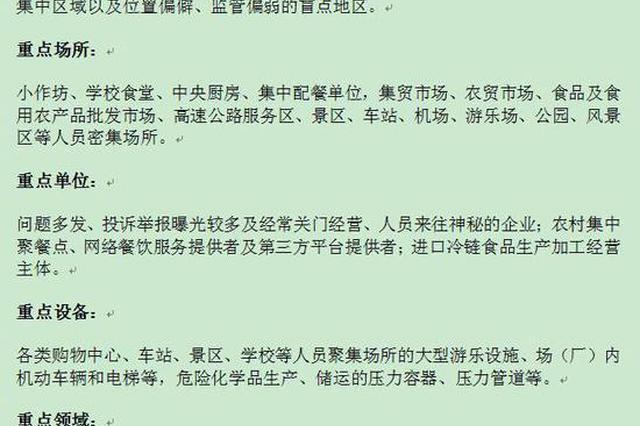 整个3月!郑州开展市场监管排查整治 这些是重点