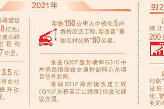 郑州公路建设加速推进一批重点项目陆续建成通车
