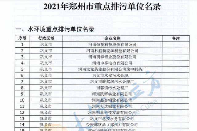 郑州公布642家重点排污单位 多家知名企业在列