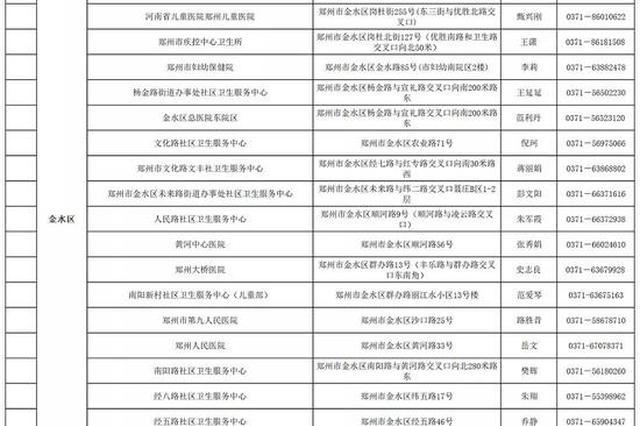 郑州新冠疫苗大规模接种正式启动!最全疫苗接种点公布