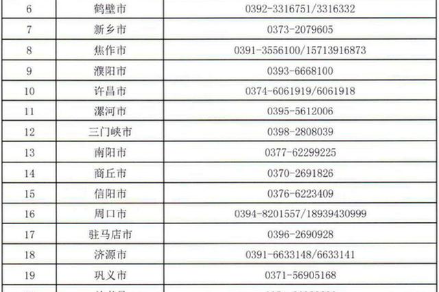 河南四部门发布倡议书 农村饮用水遇到问题快拨打这些电话