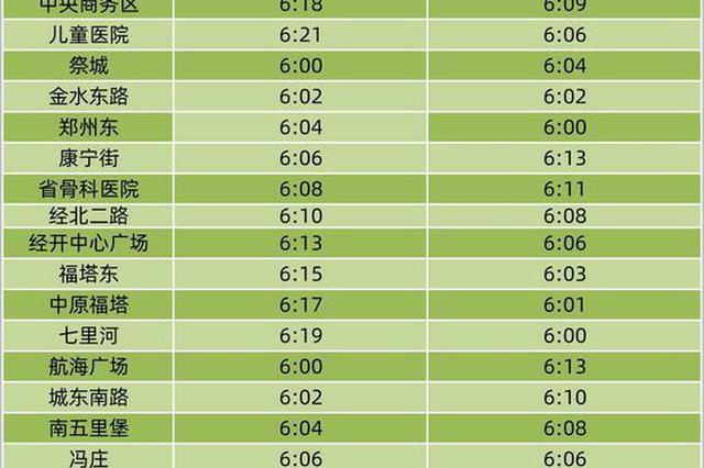 郑州地铁5号线经北二路站明日开启 首末班时间有调整