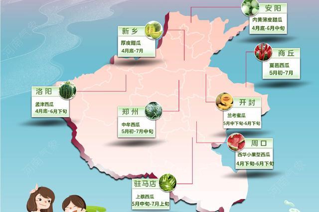 河南夏季吃瓜地图