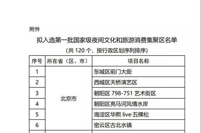 """这份""""国字号""""名单首次发布 河南5地拟入选"""