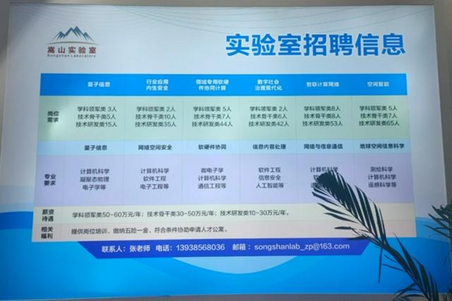 河南三大省实验室首次公开招募英才 这些人才最急需!