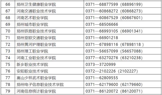 河南2020年高职单招安排出炉 招生院校名单公布