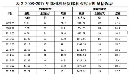 2019年河南经济形势分析与燥_河南经济蓝皮书 2019年河南经济形势分析与预测 赠数据库充值卡