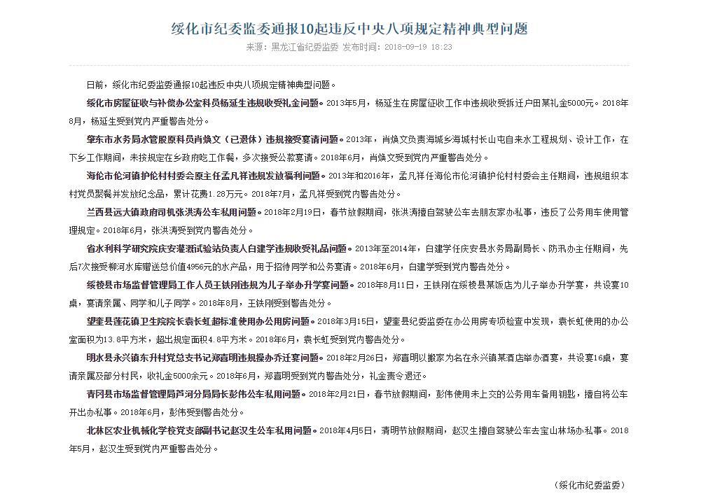 绥化市纪委监委通报10起违反中央八项规定精神典型问题