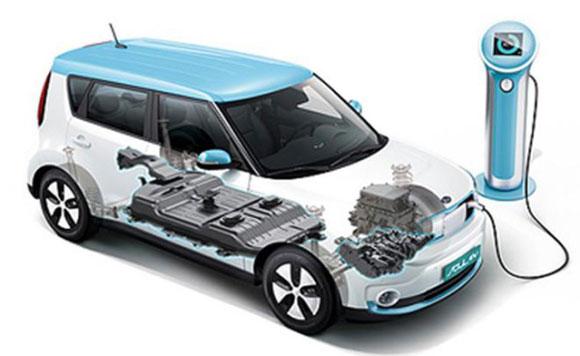 锂电技术推动电动汽车市场化发展