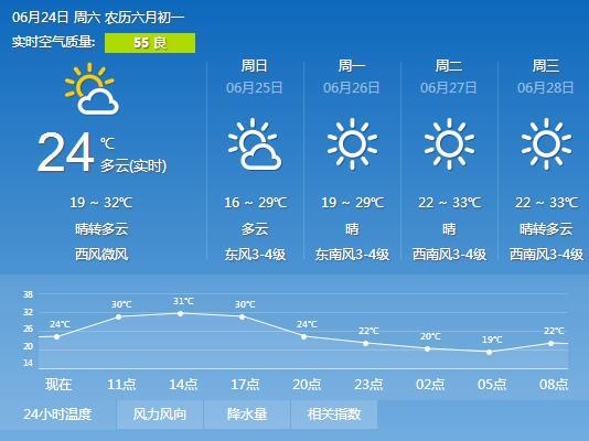 中考期间黑龙江全省晴做主 周日冰城局地雷阵雨