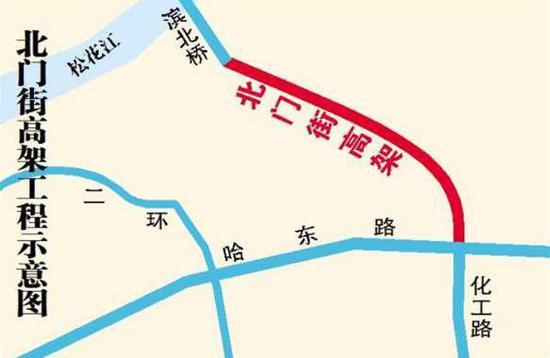 哈尔滨市三环路闭环高架工程拟10月末开工 工期一年