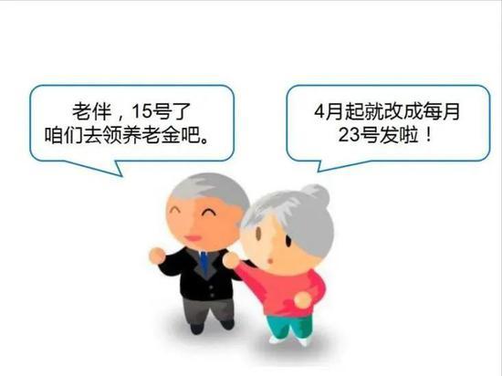大慶23.8萬企業離退休人員下月起養老金發放時間調整