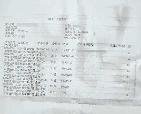 一位村民名下?#21738;?#21517;贷款取款明细。