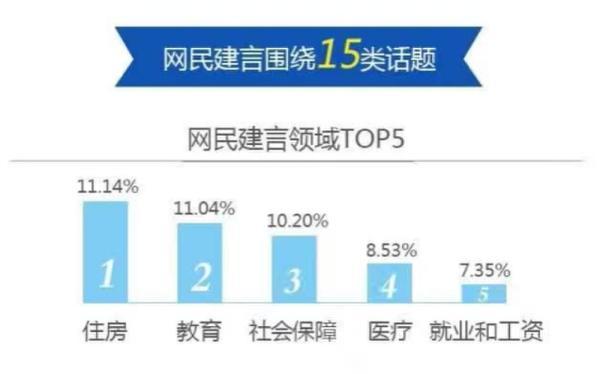中国政府网数据截屏,图注:1月13日的数据