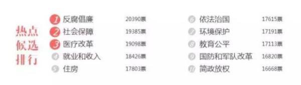 人民网截至2月24日调查数据截图