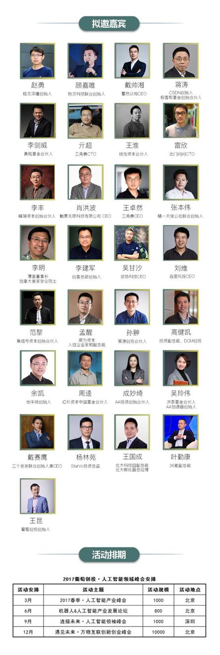 吴恩达:人工智能将改变未来的一切