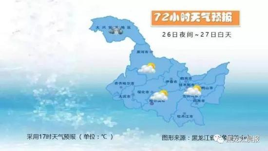 26日夜间到27日白天:大兴安岭多云有阵雪,其他地区晴有时多云。