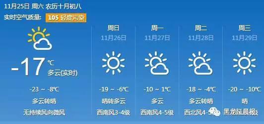 今明两天哈尔滨夜间最低气温