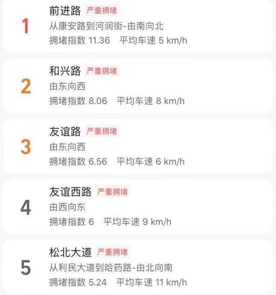 小(xiao)長假第二天太陽島、動物(wu)園沿(yan)線路段最擁堵