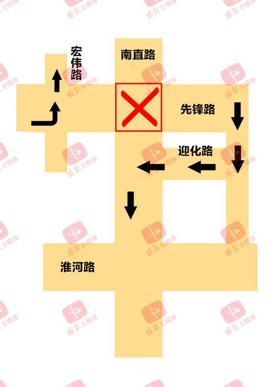 先锋路方向车辆绕行示意图