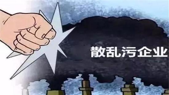 """哈市""""揪出"""" 285家""""散乱污""""企业 已完成整改184家"""