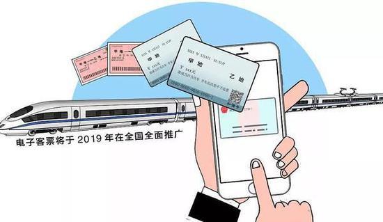 黑龙江这37座车站凭身份证及二维码检高铁票进出站