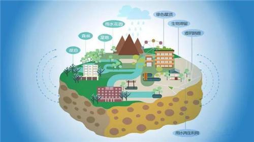 哈尔滨新区雨污排放能力大提升 排水管网与泵站下月改造