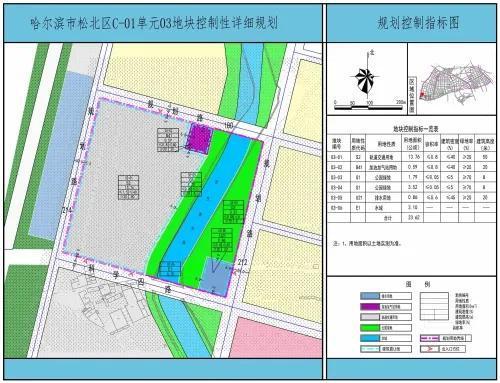哈尔滨松北区新增两处公园绿地 7.5个足球场大小