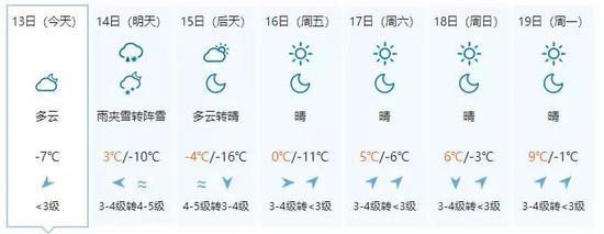 中国天气网截图