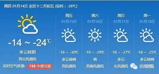 明天嘎嘎冷,最低温-30℃