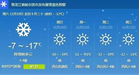 哈尔滨具体天气预报-全国入冬以来最强冷空气袭来 哈市发布暴雪预警