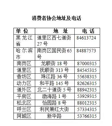 黑龙江省消协公布投诉热线 异地纠纷可回本地投诉