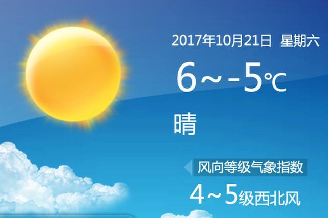 哈市今日最高温6℃最低温-5℃ 未来三天气温降幅较大