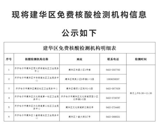 黑龙江这些地方核酸检测免费 包括住院患者和陪护