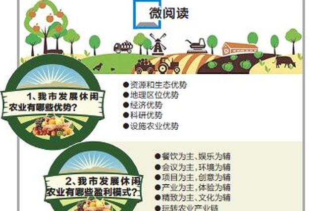 """大庆休闲农业年收入超5亿 将成又一个""""风口"""""""