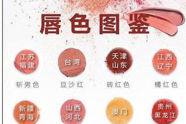 """唇色大数据来了:龙江偏爱复古红""""姨妈色""""成国民色"""
