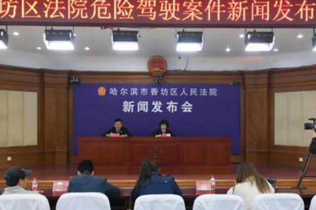 香坊5个月176人因危险驾驶被判刑 包括6名公职人员