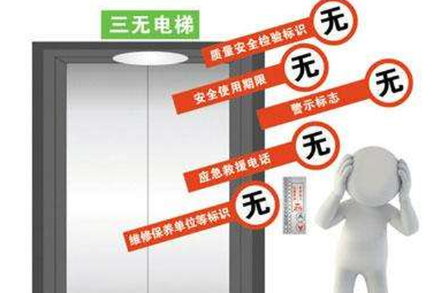 """黑龙江开展""""三无电梯""""专项整治 推行一体化采购模式"""