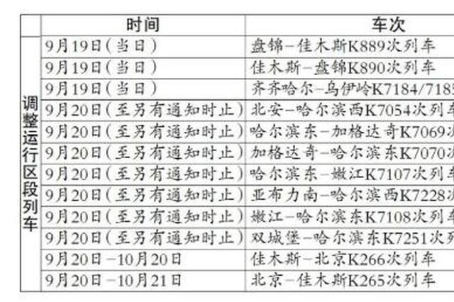 为配合哈尔滨火车站施工 4趟哈齐高铁停运一天