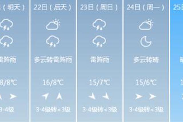 中秋期间气温直降10度 哈尔滨小伙伴赶紧穿秋裤