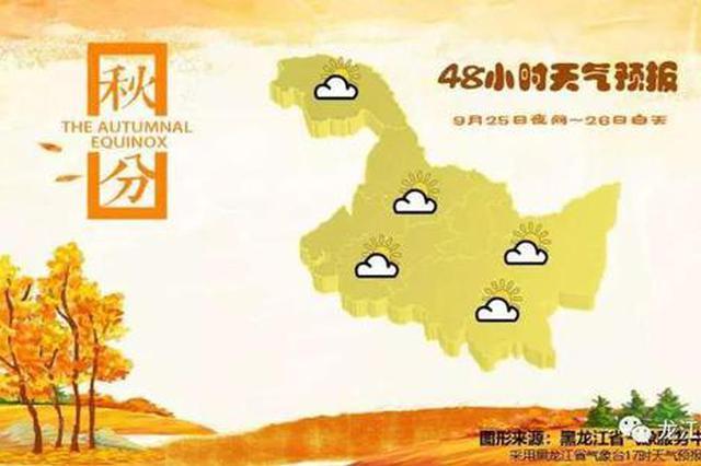 冷空气再次来袭 黑龙江局地今夜最低气温降至0℃