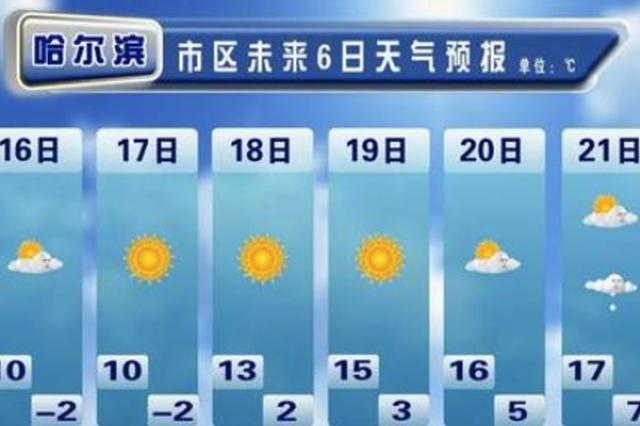哈尔滨夜间气温跌至零下!已有地方下起大雪