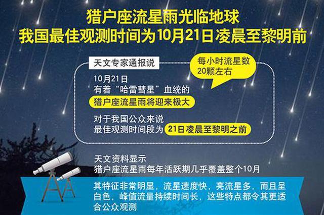 猎户座流星雨21日将来临 最佳观测时间为凌晨