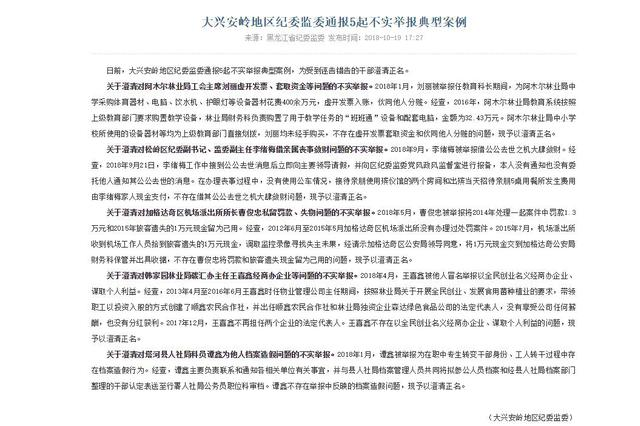 大兴安岭地区纪委监委通报5起不实举报典型案例