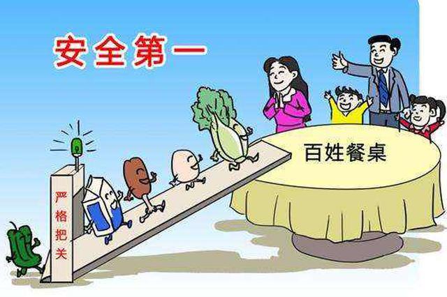 黑龙江省农产品质量安全水平全国居前 获农业农村部表扬