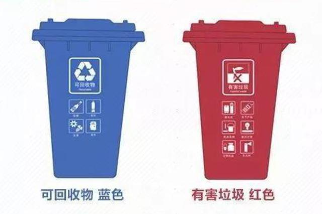 哈尔滨即日起试点生活垃圾分类 快看4类垃圾怎么分
