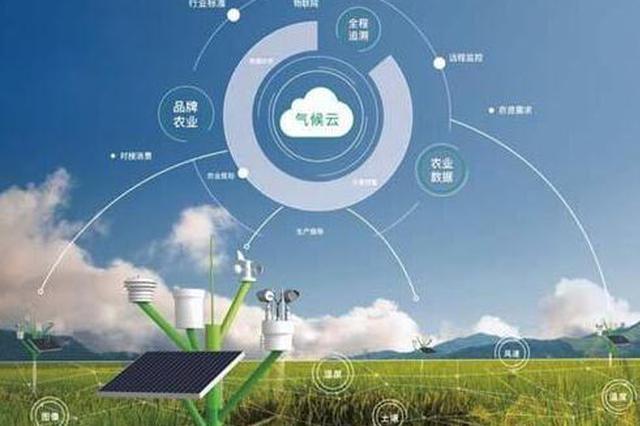 黑龙江省气象服务覆盖17万个新型农业经营主体